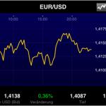 Godmod Trader Chart