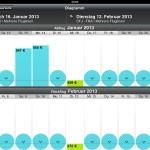 Skyscanner-App: Die günstigsten Reisezeiten finden