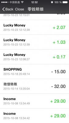 Übersicht der Transaktionen in der Geldbörse von WeChat